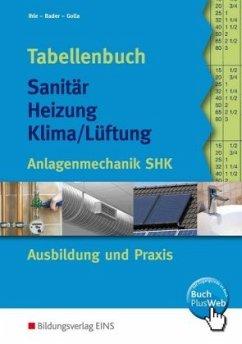 Tabellenbuch Sanitär Heizung Klima/Lüftung - Ihle, Claus; Bader, Rolf; Golla, Manfred