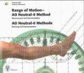 Range of Motion - AO Neutral-0 Method / AO Neutral-0 Methode