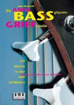 Die AMA Bassgitarren-Grifftabelle