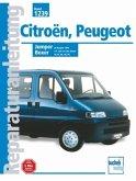 Citroen Jumper / Peugeot Boxer 1994-2000