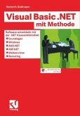 Visual Basic .NET mit Methode