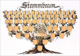 Stammbaum der Familie, Tafel