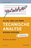 Alles, was Sie über Technische Analyse wissen müssen - simplified