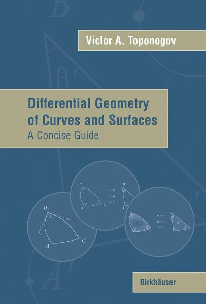 Curvature of curves