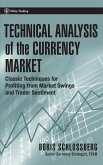 Tech Analysis Currency Market