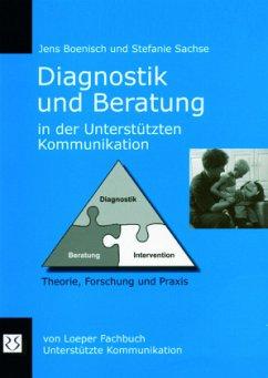 Diagnostik und Beratung in der Unterstützten Ko...