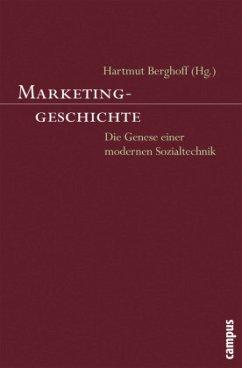 Marketinggeschichte