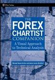 Forex Chartist Companion