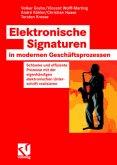 Elektronische Signaturen in modernen Geschäftsprozessen