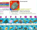 Periodensystem der Elemente mit Bildern der Elemente, Poster