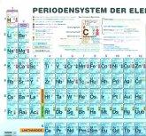 Periodensystem der Elemente Sekundarstufe II, Poster