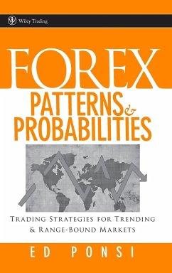 Forex Patterns - Ponsi