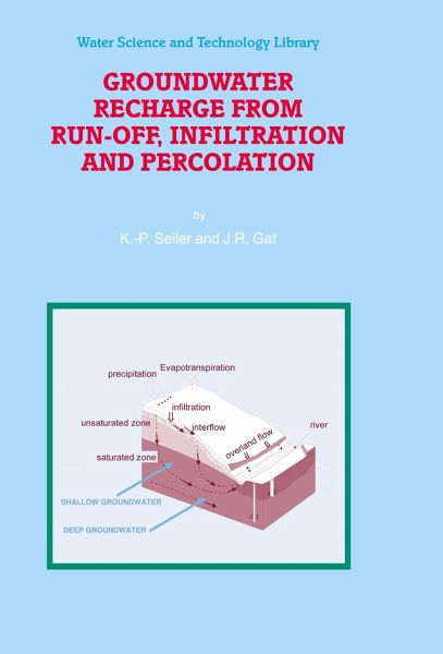 Groundwater Recharge from Run-off Infiltration and Percolation