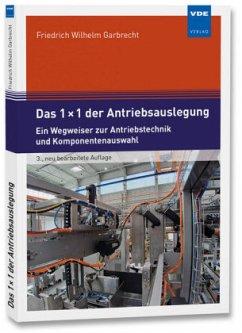 Das 1 x 1 der Antriebsauslegung - Garbrecht, Friedrich Wilhelm; Schäfer, Joachim
