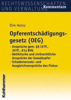Opferentschädigungsgesetz (OEG)
