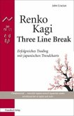 Renko, Kagi, Three Line Break