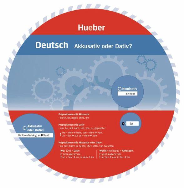 Wheel deutsch akkusativ oder dativ sprachdrehscheibe for Von akkusativ oder dativ
