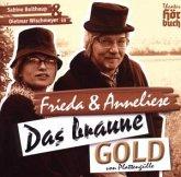 Das Braune Gold Von Plattengülle