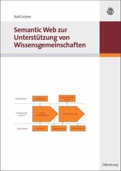Semantic Web zur Unterstützung von Wissensgemeinschaften - Grütter, Rolf