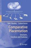 Comparative Placentation