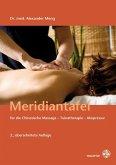 Meridiantafel