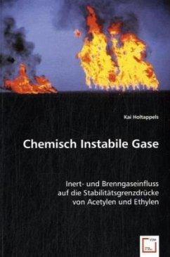 Chemisch Instabile Gase