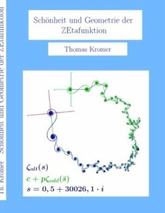 Schönheit und Geometrie der Zetafunktion