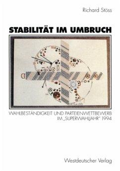 Stabilität im Umbruch