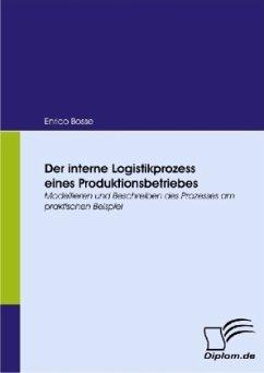 Der interne Logistikprozess eines Produktionsbe...