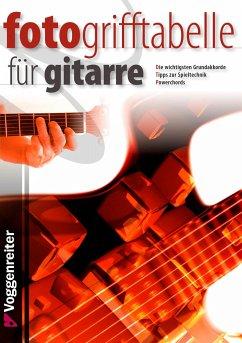 Foto-Grifftabelle für Gitarre