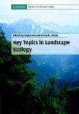 Key Topics in Landscape Ecology