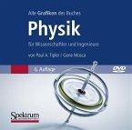 Physik für Wissenschaftler und Ingenieure, DVD-ROM