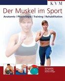 Der Muskel im Sport