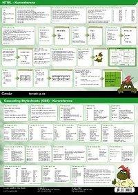 HTML/CSS Referenz - Befehlskarte (DIN A4, laminiert)