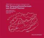 Die Toneurythmieformen von Rudolf Steiner