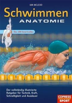 Schwimmen Anatomie - McLeod, Ian