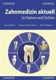 Zahnmedizin aktuell in Fakten und Zahlen