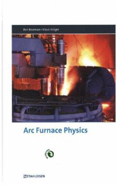 Arc Furnace Physics