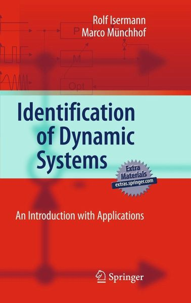 Identification of dynamic systems pdf