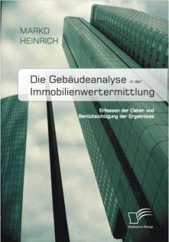 Die Gebäudeanalyse in der Immobilienwertermittlung