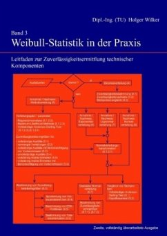 Band 3: Weibull-Statistik in der Praxis