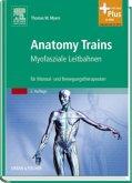 Anatomy Trains, Deutsche Ausgabe