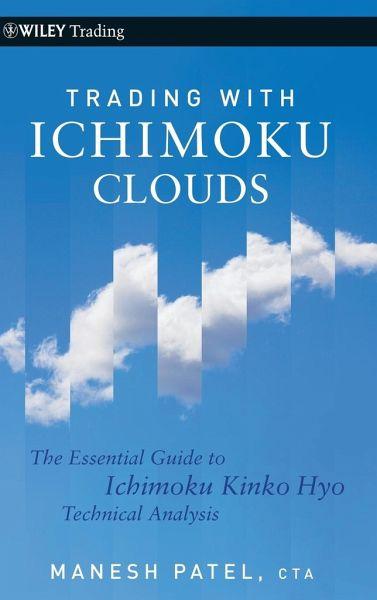 Systeme de trading ichimoku