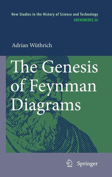 The Genesis of Feynman Diagrams - Wüthrich, Adrian