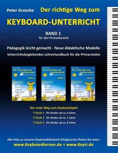 Der richtige Weg zum Keyboard-Unterricht