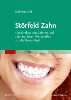 Störfeld Zahn - Graf, Karlheinz