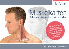 Muskelkarten