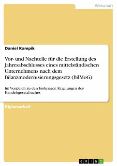 Vor- und Nachteile für die Erstellung des Jahresabschlusses eines mittelständischen Unternehmens nach dem Bilanzmodernisierungsgesetz (BilMoG)