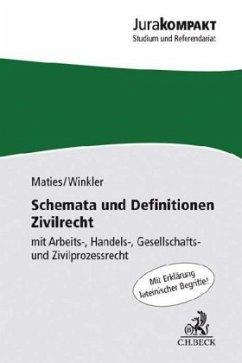 Schemata und Definitionen Zivilrecht - Maties, Martin; Winkler, Klaus