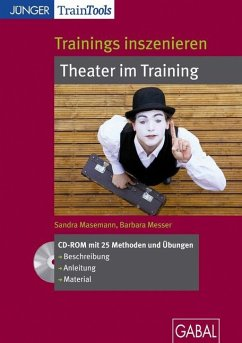 Theater im Training, CD-ROM
